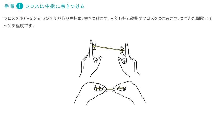 フロス説明1