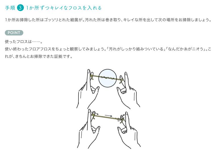 フロス説明3