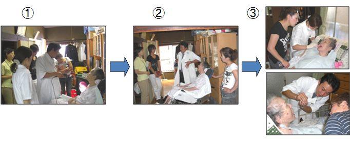 患者さんの一例(79歳女性、在宅)